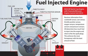 Fuel injection